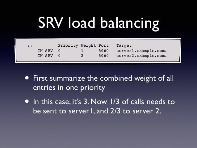 SIP and DNS - federation, failover, load balancing and more