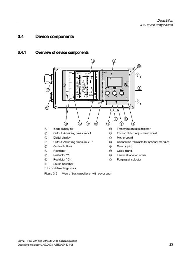 [WLLP_2054]   🏆 [DIAGRAM in Pictures Database] Slim Ps2 Wiring Diagram Just Download or  Read Wiring Diagram - DIAGRAM-MEANING.ONYXUM.COM | Slim Ps2 Wiring Diagram |  | Complete Diagram Picture Database - Onyxum.com