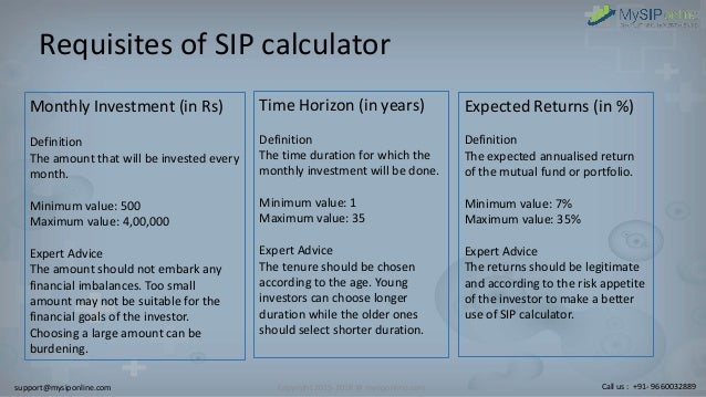 SIP Calculator - Calculate Your Future
