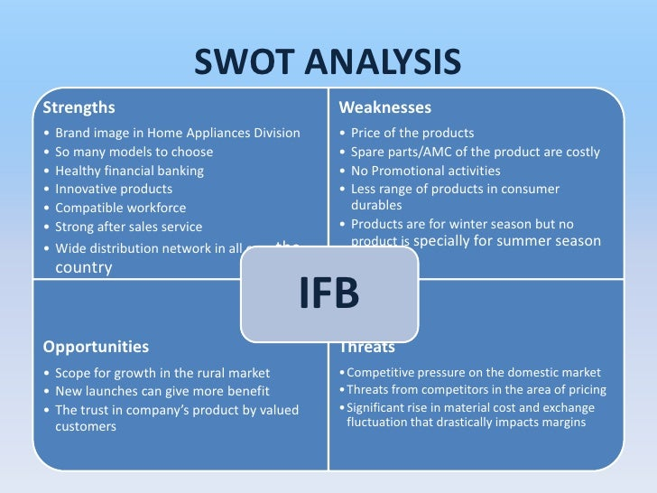 home appliances swot The company produces consumer electronics, telecommunications equipment, semiconductors and home appliances samsung swot analysis strengths 1.