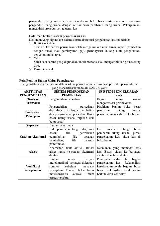 Jelaskan Dokumen Yang Digunakan Dalam Sistem Pengeluaran ...