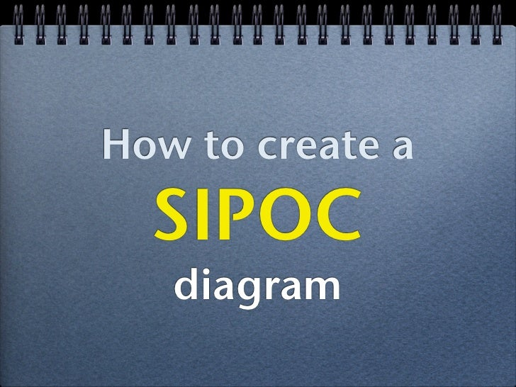 How to create a  SIPOC   diagram