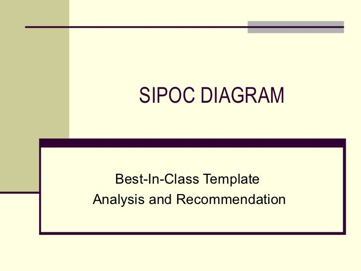 SIPOC DIAGRAM   Best-In-Class TemplateAnalysis and Recommendation