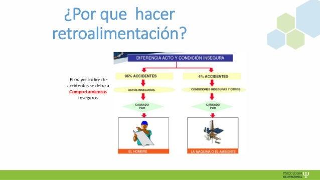 Retroalimentación para la SST 2017 Slide 3