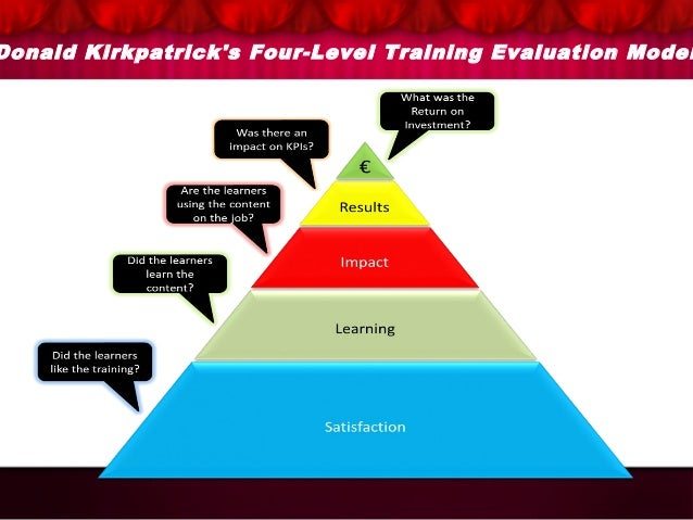 learning effectiveness evaluation using donald kirkpatricks