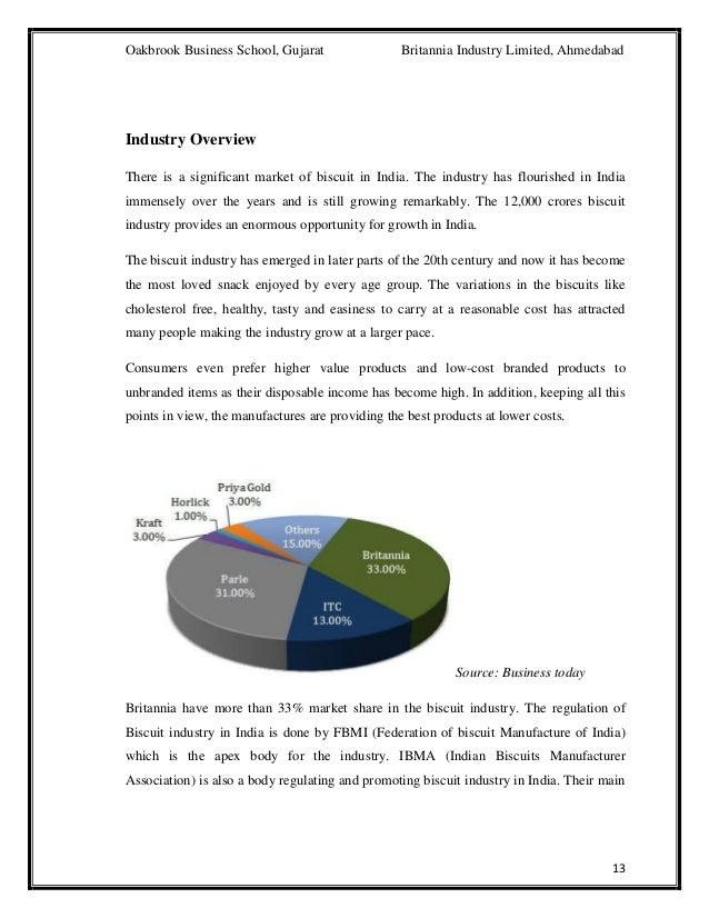 Summer Internship Project MBA at Britannia Industry Limited
