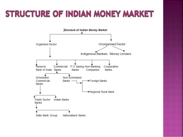 market structure of india in 2012 Market structure- steel sector in india indian steel sector: an overview steel is crucial to the development of any modern economy and is considered to be the backbone of human civilization the level of per capita consumption of steel is treated as an important index of the level of socioeconomic.
