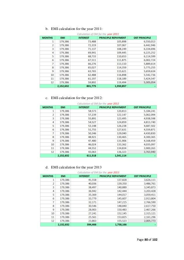 Download Weighted Average Calculation Excel Gantt Chart