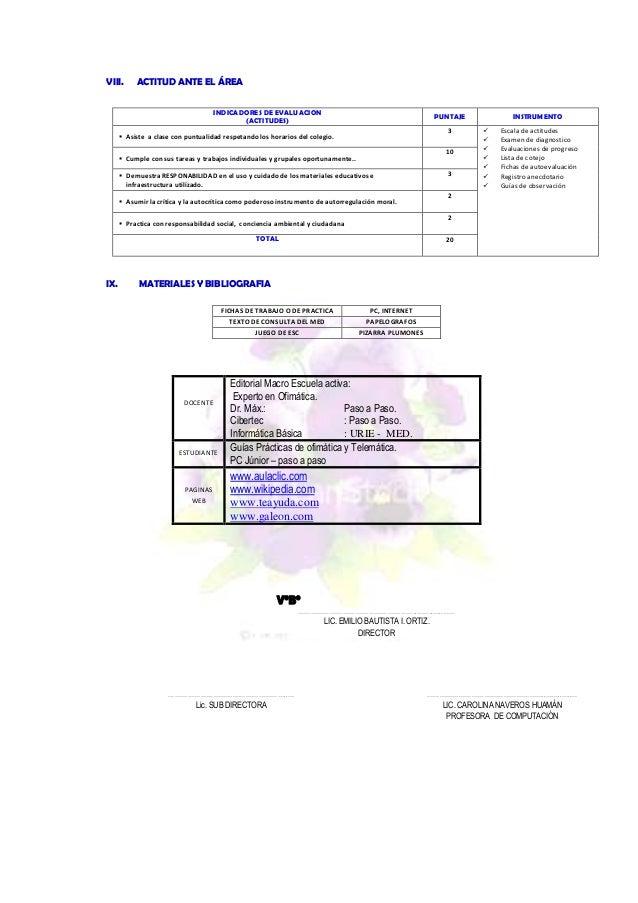 VIII.  ACTITUD ANTE EL ÁREA INDICADORES DE EVALUACION (ACTITUDES)  PUNTAJE 3   Asiste a clase con puntualidad respetando ...