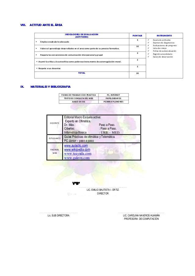 VIII.  ACTITUD ANTE EL ÁREA INDICADORES DE EVALUACION (ACTITUDES)  PUNTAJE 3    Emplea vocabulario adecuado    Valora el...