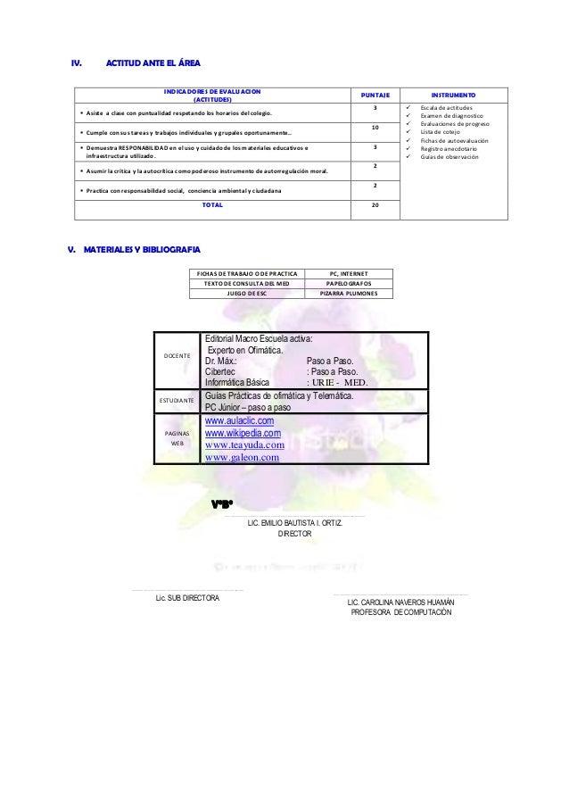 IV.  ACTITUD ANTE EL ÁREA INDICADORES DE EVALUACION (ACTITUDES)  PUNTAJE 3   Asiste a clase con puntualidad respetando lo...