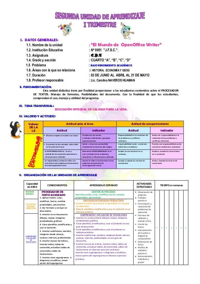I. DATOS GENERALES: 1.1. Nombre de la unidad 1.2. Institución Educativa 1.3. Asignatura 1.4. Grado y sección 1.5 Problema ...