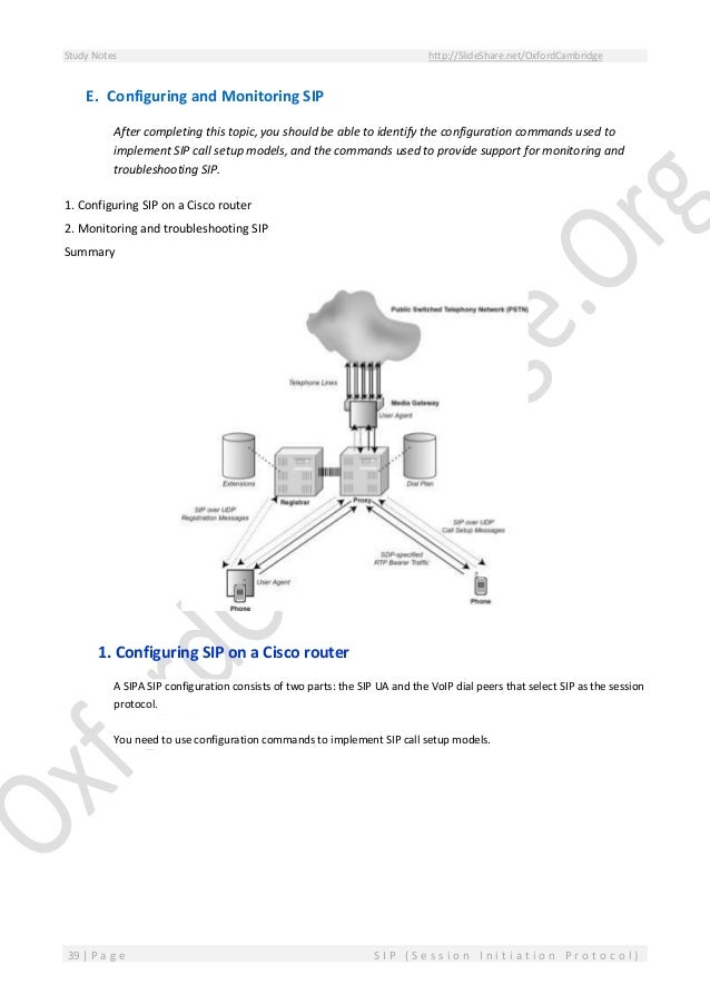 SIP (Session Initiation Protocol) - Study Notes