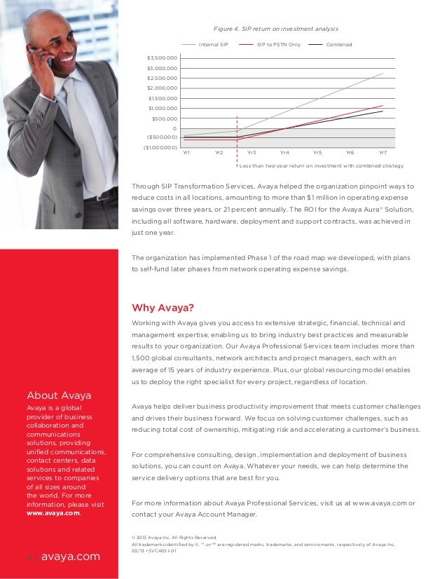 © 2013 Avaya Inc. All Rights Reserved. All trademarks identified by ®, ™, or SM are registered marks, trademarks, and serv...