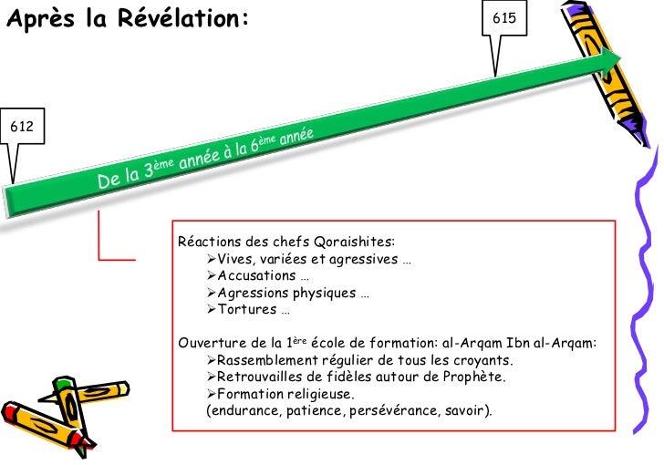 Après la Révélation:                                         615612              Réactions des chefs Qoraishites:         ...