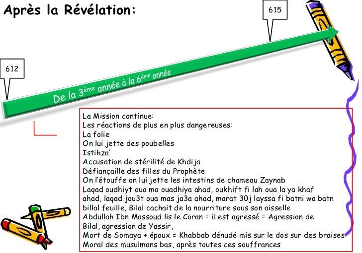 Après la Révélation:                                        615612           La Mission continue:           Les réactions ...