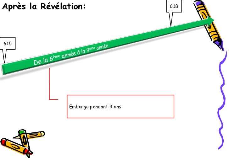 Après la Révélation:                   618615               Embargo pendant 3 ans