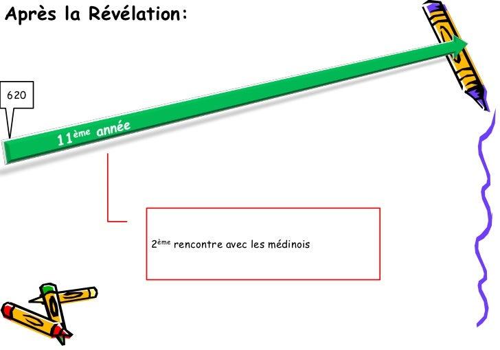 Après la Révélation:620               2ème rencontre avec les médinois