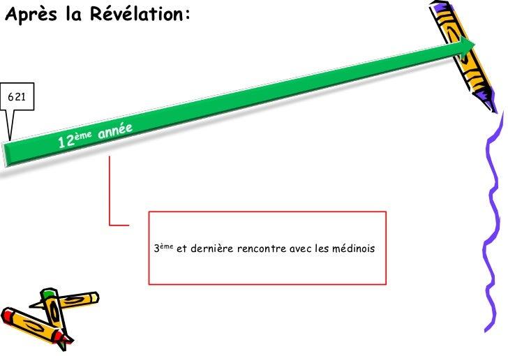Après la Révélation:621               3ème et dernière rencontre avec les médinois