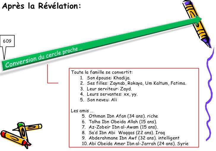 Après la Révélation:609                 Toute la famille se convertit:                     1. Son épouse: Khadija.        ...
