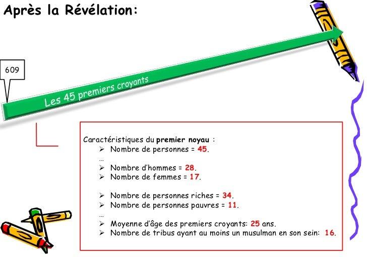 Après la Révélation:609           Caractéristiques du premier noyau :                Nombre de personnes = 45.           ...