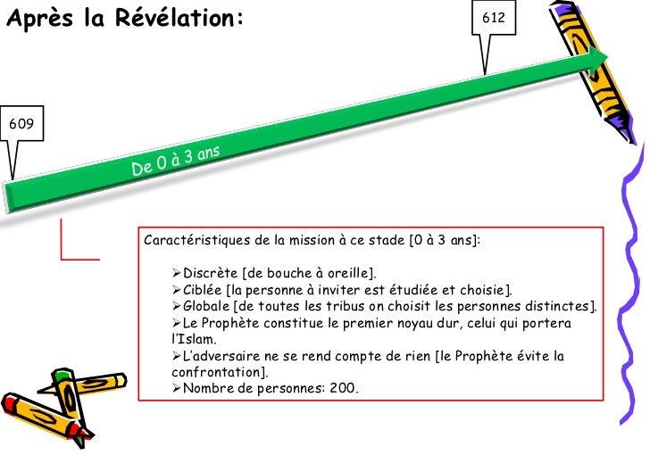 Après la Révélation:                                                612609           Caractéristiques de la mission à ce s...