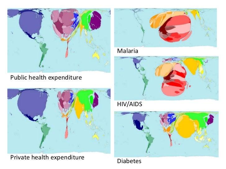 MalariaPublic health expenditure                             HIV/AIDSPrivate health expenditure                           ...