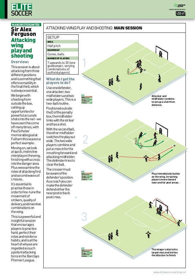 In partnership withManchester unitedSir Alex                   attacking wing play and shooting: Main sessionFerguson     ...