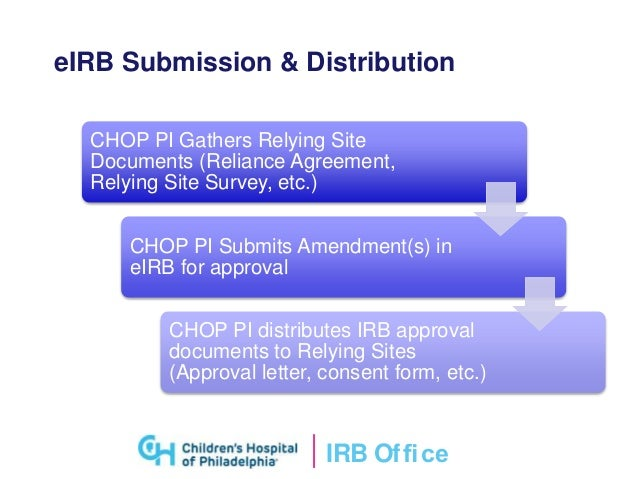 Irb authorization agreement the best agreement of 2018 2016 aer conference by anne meade issuu platinumwayz