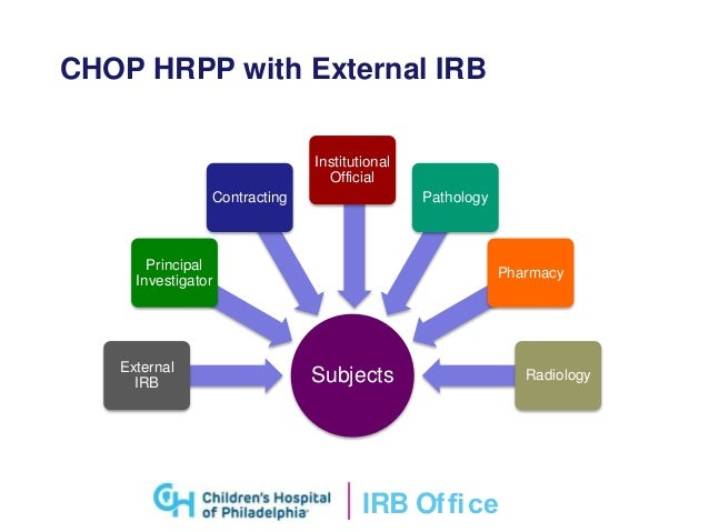 Single IRB Review of Clinical Research