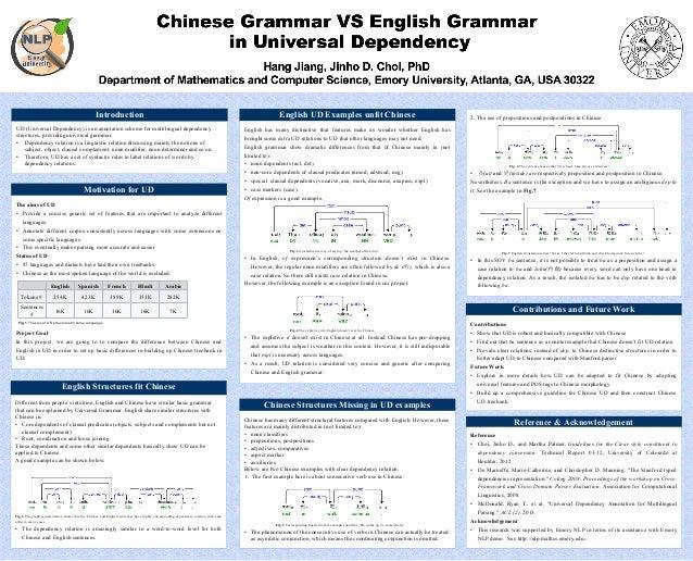 Chinese Grammar VS English Grammar in Universal Dependency Hang Jiang, Jinho D. Choi, PhD Department of Mathematics and Co...