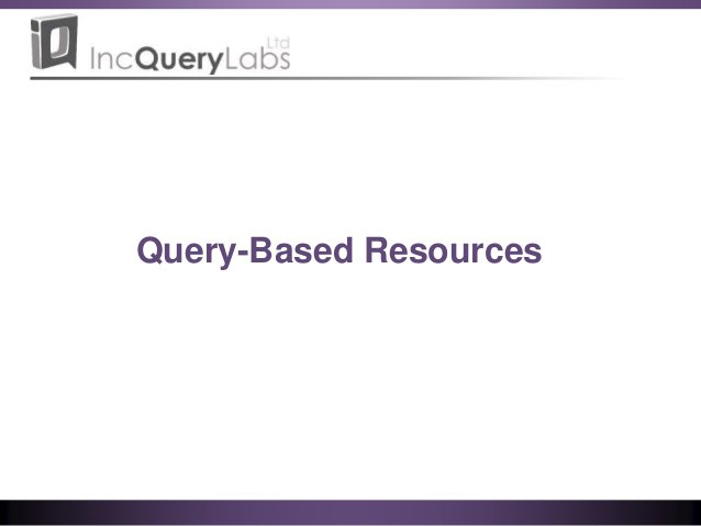Query-Based Resources