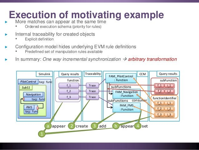 More matches can appear at the same time • Ordered execution schema (priority for rules) Internal traceability for created...