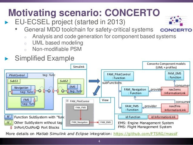Motivating scenario: CONCERTO EU-ECSEL project (started in 2013) • General MDD toolchain for safety-critical systems o Ana...