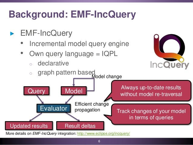 Background: EMF-IncQuery EMF-IncQuery • Incremental model query engine • Own query language = IQPL o declarative o graph p...