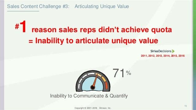 Copyright © 2001-2016 Alinean, Inc. Sales Content Challenge #3: Articulating Unique Value 15 #1 reason sales reps didn't a...