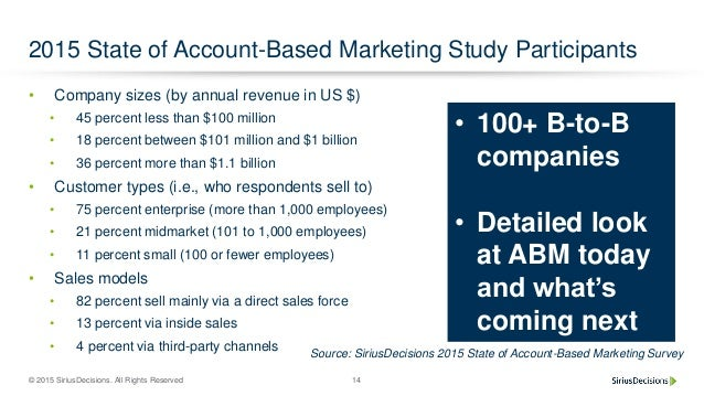 © 2015 SiriusDecisions. All Rights Reserved 14 2015 State of Account-Based Marketing Study Participants • Company sizes (b...
