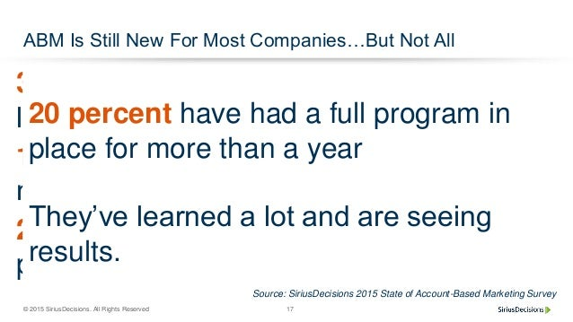 © 2015 SiriusDecisions. All Rights Reserved 17 ABM Is Still New For Most Companies…But Not All 38 percent have had a pilot...