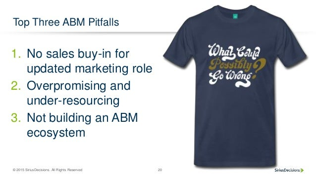 © 2015 SiriusDecisions. All Rights Reserved 20 Top Three ABM Pitfalls 1. No sales buy-in for updated marketing role 2. Ove...