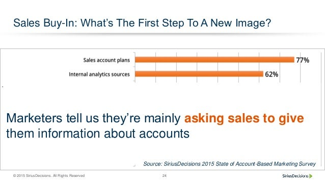 © 2015 SiriusDecisions. All Rights Reserved 24 Sales Buy-In: What's The First Step To A New Image? Find out what they need...