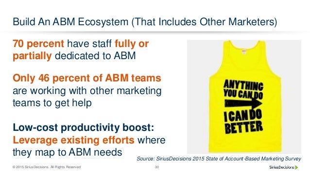© 2015 SiriusDecisions. All Rights Reserved 30 Build An ABM Ecosystem (That Includes Other Marketers) 70 percent have staf...