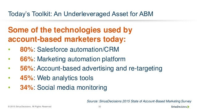 © 2015 SiriusDecisions. All Rights Reserved 32 Today's Toolkit: An Underleveraged Asset for ABM Some of the technologies u...