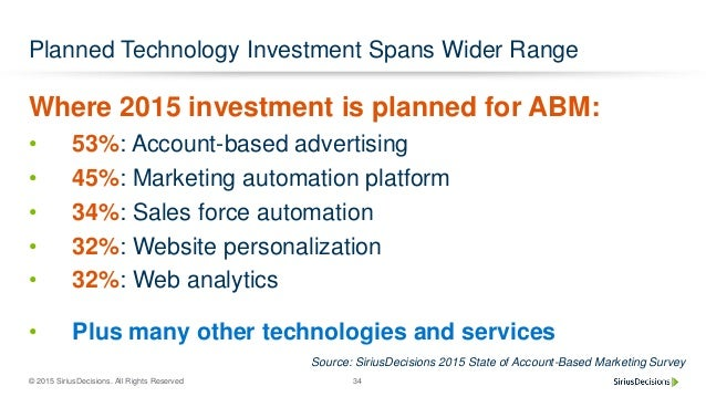 © 2015 SiriusDecisions. All Rights Reserved 34 Planned Technology Investment Spans Wider Range Where 2015 investment is pl...