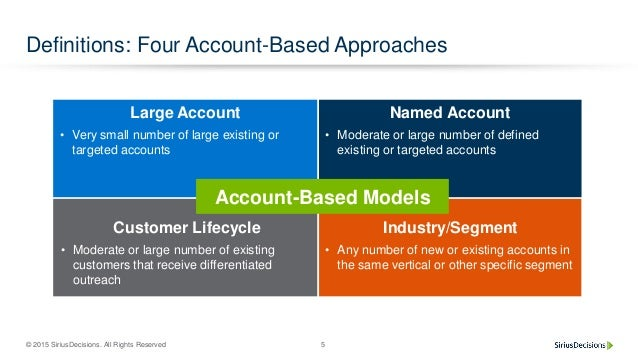 © 2015 SiriusDecisions. All Rights Reserved 5 Large Account • Very small number of large existing or targeted accounts Nam...