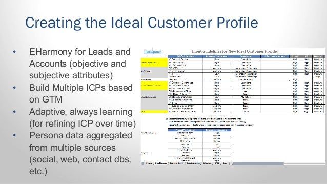 Use Cases For The Intelligent Ideal Customer Profile
