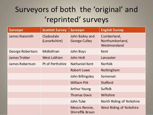 Surveyors of both the 'original' and           'reprinted' surveysSurveyor           Scottish Survey    Surveyor          ...