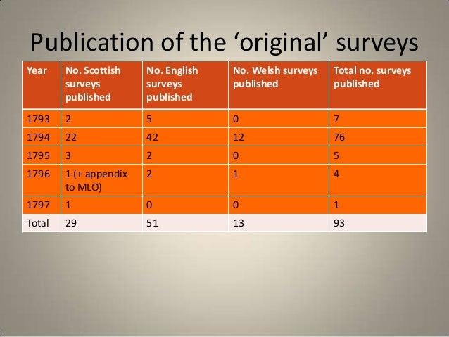Publication of the 'original' surveysYear    No. Scottish    No. English   No. Welsh surveys   Total no. surveys        su...