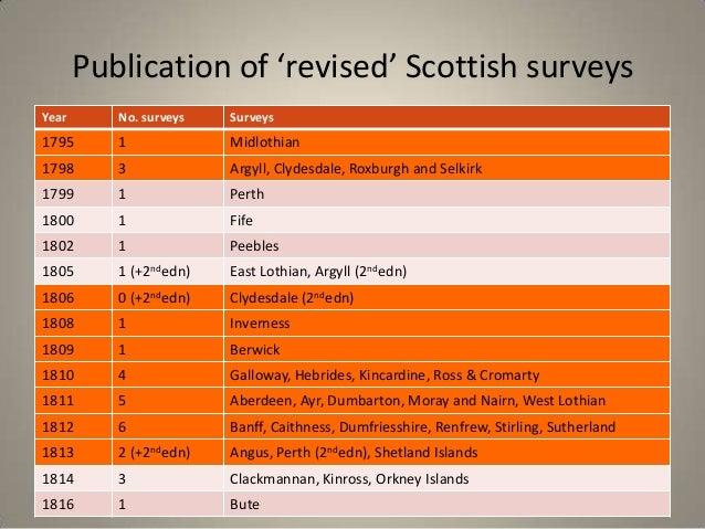 Publication of 'revised' Scottish surveysYear      No. surveys   Surveys1795      1             Midlothian1798      3     ...