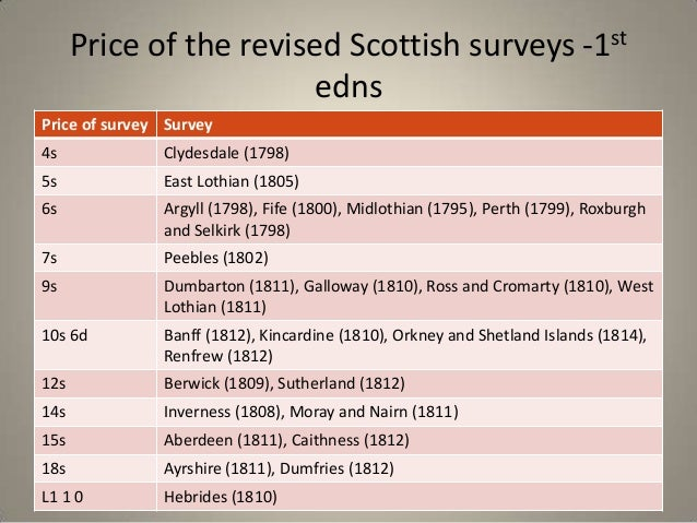 Price of the revised Scottish surveys -1st                        ednsPrice of survey Survey4s             Clydesdale (179...