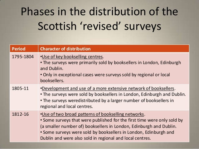Phases in the distribution of the      Scottish 'revised' surveysPeriod      Character of distribution1795-1804   •Use of ...